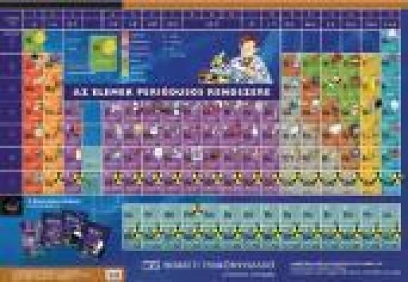 Az elemek periódusos rendszere - Szemléltető tabló