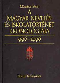 A magyar nevelés- és iskolatörténet kronológiája 996-1996